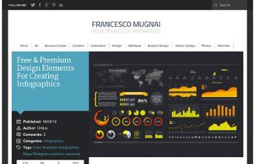 http://blogof.francescomugnai.com/2012/04/free-premium-design-elements-for-creating-infographics/