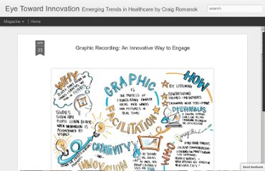 http://eyetowardinnovation.blogspot.com/2012/04/graphic-recording-innovative-way-to.html
