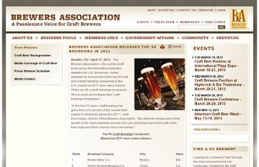 http://www.brewersassociation.org/pages/media/press-releases/show?title=brewers-association-releases-top-50-breweries-in-2011
