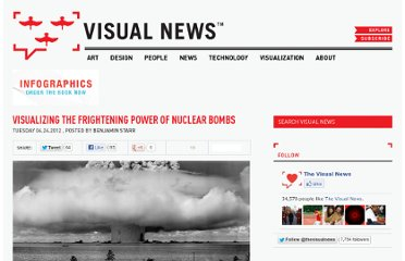 http://www.visualnews.com/2012/04/24/visualizing-the-frightening-power-of-nuclear-bombs/