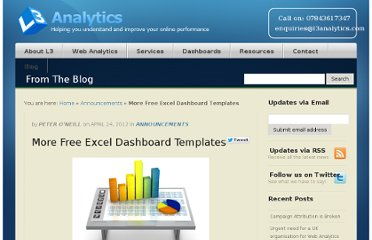 http://www.l3analytics.com/2012/04/24/more-free-excel-dashboard-templates/