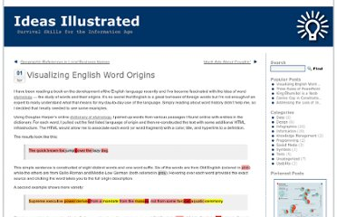 http://ideasillustrated.com/blog/2012/04/01/visualizing-english-word-origins/