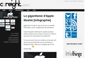 http://coreight.com/content/gigantisme-apple-illustre