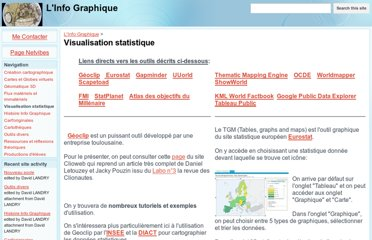 http://sites.google.com/site/linfographique/Home/visualisation-statistique