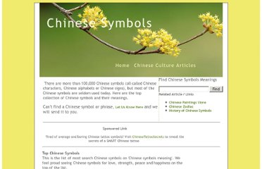 http://www.chinatownconnection.com/chinese-symbols.htm