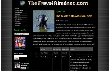 http://www.thetravelalmanac.com/lists/animals-weight.htm
