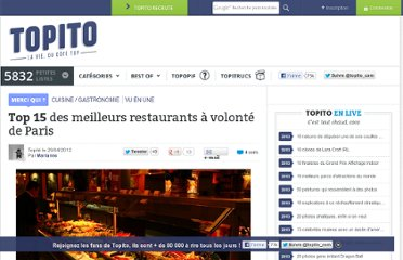 http://www.topito.com/top-restaurants-volonte-paris