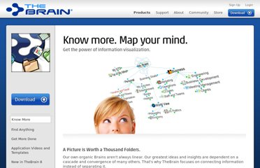 http://www.thebrain.com/products/thebrain/know-more-mind-map/