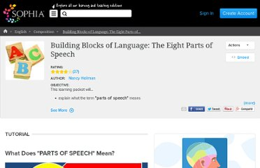 http://www.sophia.org/building-blocks-of-language-the-eight-parts-of-spe-tutorial