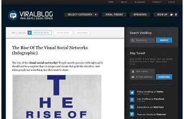 http://www.viralblog.com/social-media/the-rise-of-the-visual-social-networks/