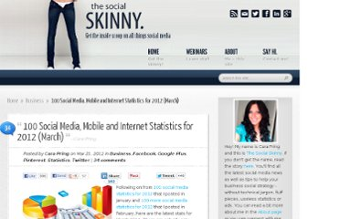 http://thesocialskinny.com/100-social-media-mobile-and-internet-statistics-for-2012/