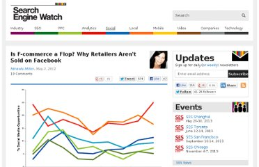 http://searchenginewatch.com/article/2172155/Is-F-commerce-a-Flop-Why-Retailers-Arent-Sold-on-Facebook