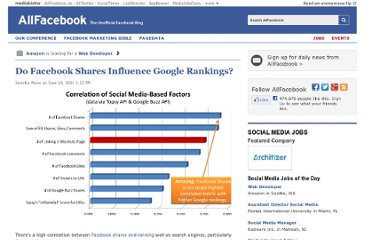 http://allfacebook.com/do-facebook-shares-influence-google-rankings_b46846
