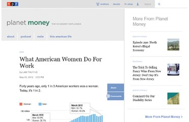 http://www.npr.org/blogs/money/2012/05/03/151282913/what-america-s-women-do-for-work