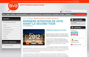 http://www.bva.fr/fr/sondages/derniere_intention_de_vote_avant_le_second_tour.html