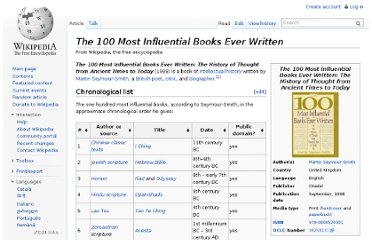 http://en.wikipedia.org/wiki/The_100_Most_Influential_Books_Ever_Written