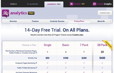 http://analytics.socialbakers.com/plans-pricing
