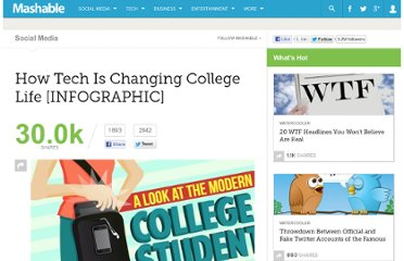http://mashable.com/2012/05/06/tech-college-infographic/