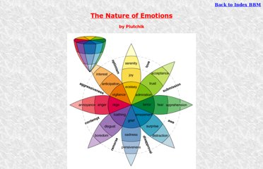 http://www.fractal.org/Bewustzijns-Besturings-Model/Nature-of-emotions.htm