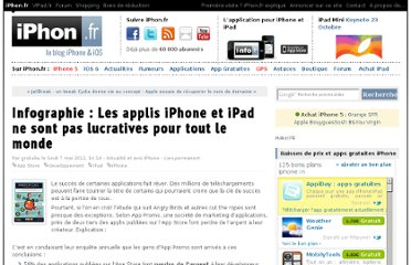 http://www.iphon.fr/post/Infographie-gain-applis-iPhone-iPad