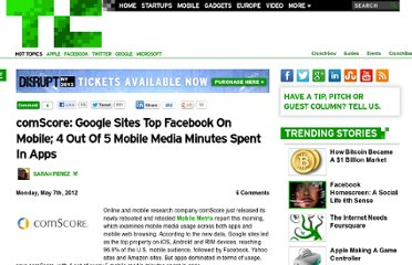 http://techcrunch.com/2012/05/07/comscore-google-sites-top-facebook-on-mobile-but-4-out-of-5-mobile-media-minutes-spent-in-apps/