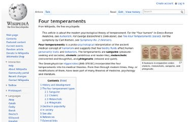 http://en.wikipedia.org/wiki/Four_temperaments#Historical_Development