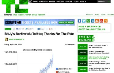 http://techcrunch.com/2010/04/16/borthwick-twitter-thanks-bit-ly/