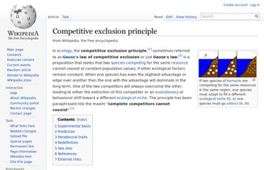 http://en.wikipedia.org/wiki/Competitive_exclusion_principle
