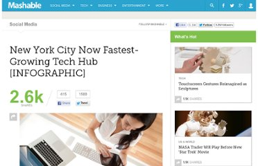 http://mashable.com/2012/05/09/new-york-city-tech/