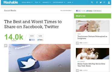http://mashable.com/2012/05/09/best-time-to-post-on-facebook/