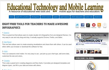 http://www.educatorstechnology.com/2012/05/eight-free-tools-for-teachers-to-make.html