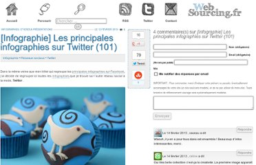 http://blog.websourcing.fr/principales-infographies-twitter/