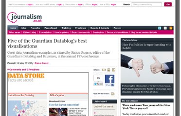 http://www.journalism.co.uk/news-features/five-of-the-guardian-datablog-s-best-visualisations/s5/a549171/