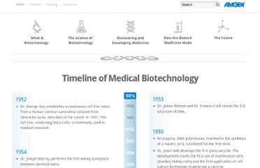 http://biotechnology.amgen.com/timeline-medical-biotechnology