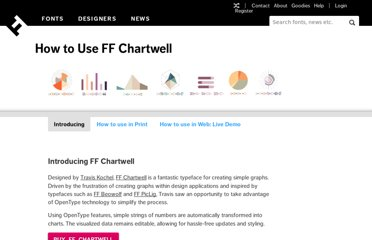 https://www.fontfont.com/how-to-use-ff-chartwell
