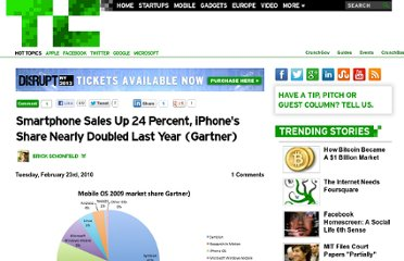 http://techcrunch.com/2010/02/23/smartphone-iphone-sales-2009-gartner/