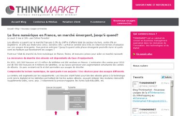 http://www.thinkmarket.fr/blog/post/2012/05/03/Le-livre-num%C3%A9rique-en-France,-un-march%C3%A9-%C3%A9mergent,-jusqu-%C3%A0-quand