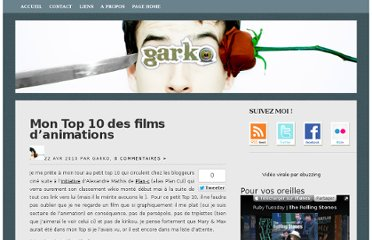 http://garko.fr/2010/04/22/mon-top-10-des-films-danimations/