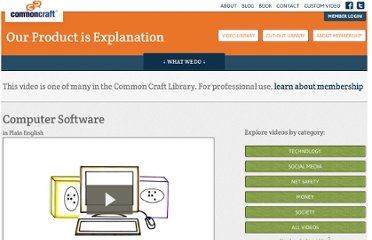 http://www.commoncraft.com/video/computer-software