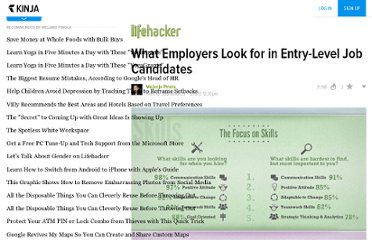 http://lifehacker.com/5910871/what-employers-look-for-in-entry+level-job-candidates