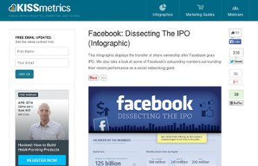 http://blog.kissmetrics.com/facebook-ipo/