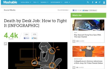 http://mashable.com/2012/05/17/desk-job-death/