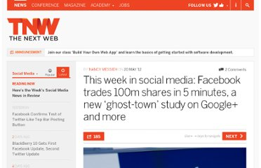 http://thenextweb.com/socialmedia/2012/05/20/this-week-in-social-media-facebook-trades-100m-shares-in-5-minutes-a-new-ghost-town-study-on-google-and-more/