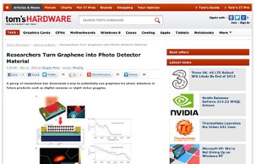 http://www.tomshardware.com/news/science-research-graphene-Photo-Detector,15645.html