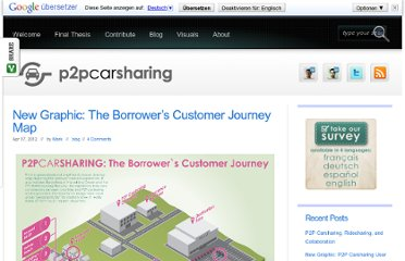 http://p2pcarsharing.us.com/new-graphic-the-borrowers-customer-journey-map/