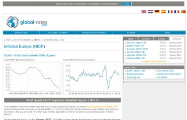 http://www.global-rates.com/economic-indicators/inflation/consumer-prices/hicp/eurozone.aspx