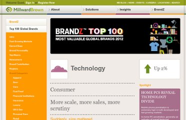 http://www.millwardbrown.com/BrandZ/Top_100_Global_Brands/Categories/Technology.aspx