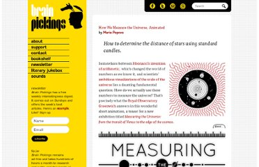 http://www.brainpickings.org/index.php/2012/05/25/measuring-the-universe/