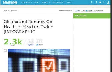http://mashable.com/2012/05/25/obama-romney-twitter-head-to-head/