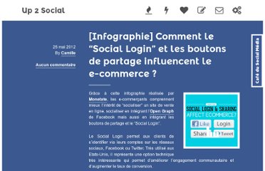 http://up2social.com/social-commerce/infographie-comment-social-login-boutons-partage-influencent-le-ecommerce/